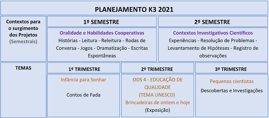 planejamento k3.PNG