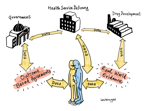 Real Patient Centricity in Digital Health 2020