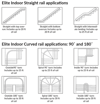 stairlift-configurations-straight-curved