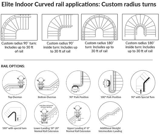 stair-lift-curved-custom-radius-min.png