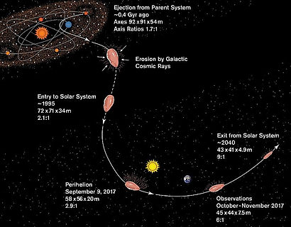 Oumuamua01.jpg