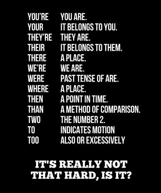 Spelling Grammar Intelligence IQ