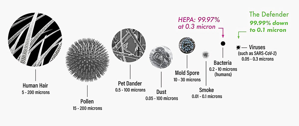 micron-particle-chart.jpg