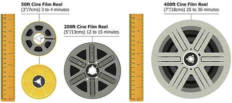 Transfer Super 8mm cine film to Digital File Service