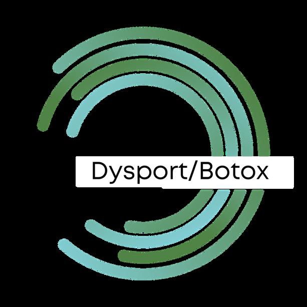 Dysport_Botox.png