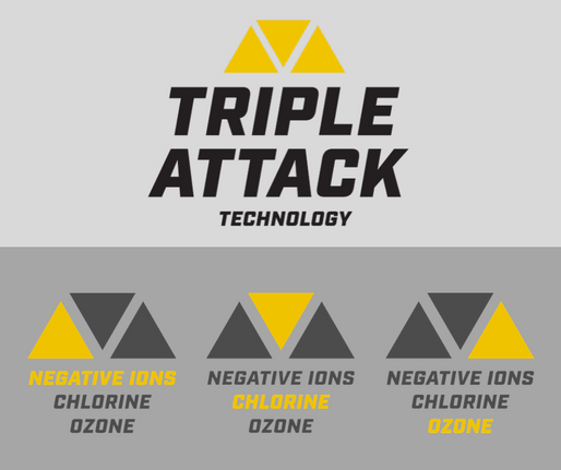FOG BLASTER EXPLAINED with TRIPLE ATTACK TECHNOLOGY