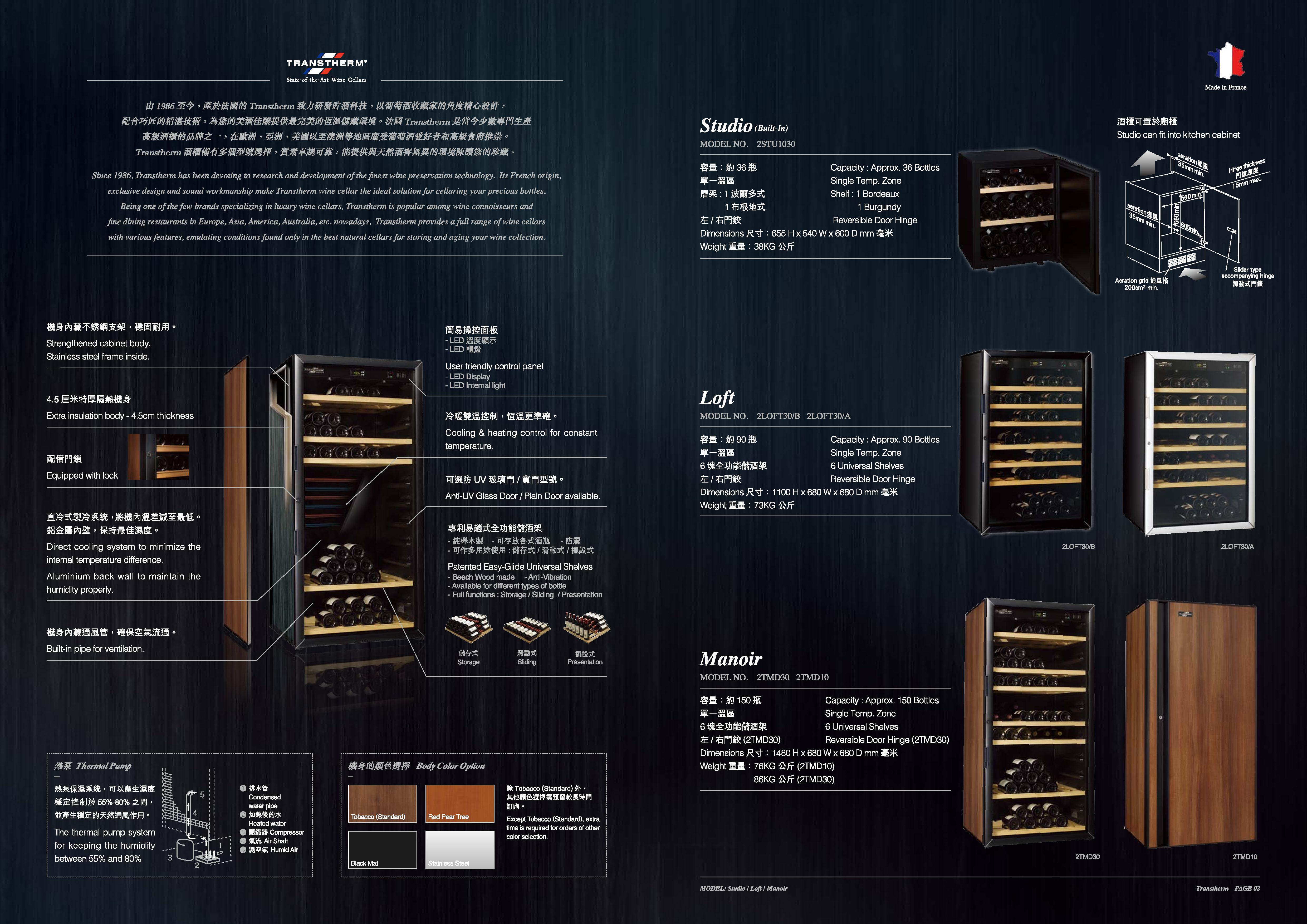 Transtherm Catalogue-page-002.jpg