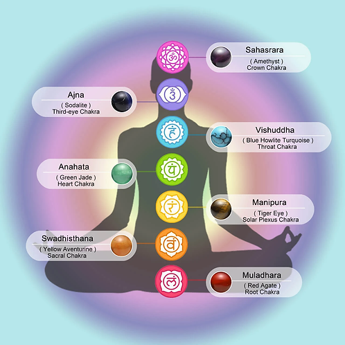 Balancing Your Own Chakras