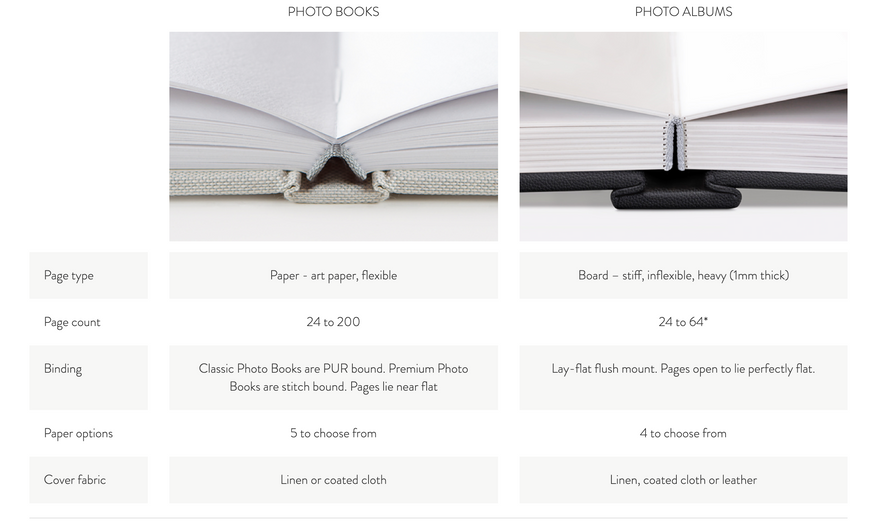 difference between photo album & photo book