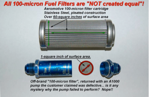 TECH CORNER: Not All Filters Are Created Equal