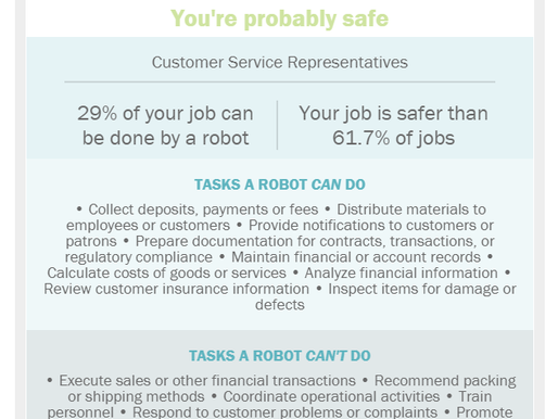 Will your job be taken by a robot?
