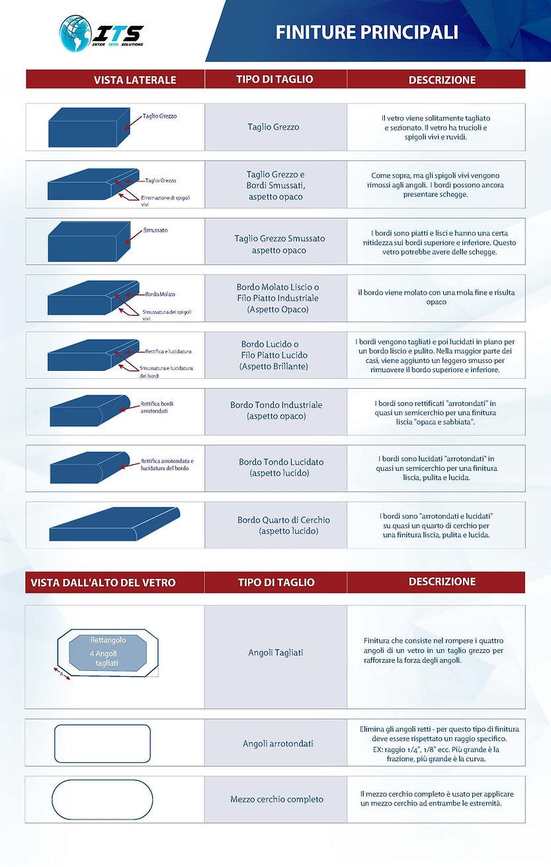 ITS Edgework-Infographic IT.jpg