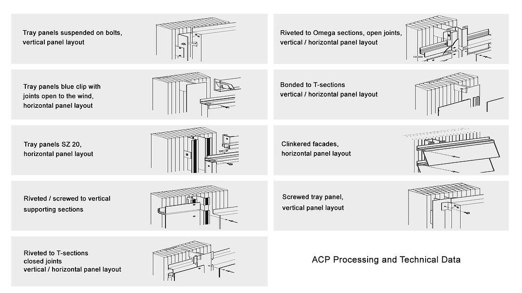 Installation ACP.jpg