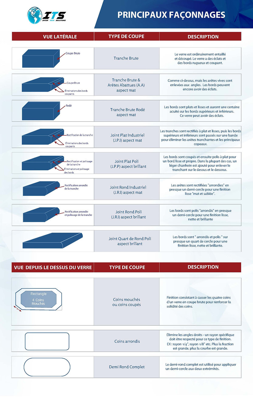 ITS Edgework-Infographic FR.jpg