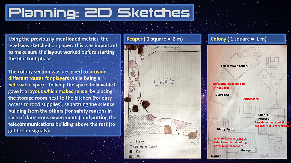 2D map planning.png