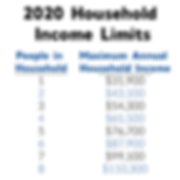 2020 Income Eligibility - Square Graphic