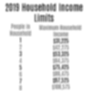 2019 income limits.png