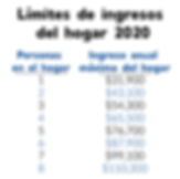 2020 Income Eligibility - Spanish - Squa