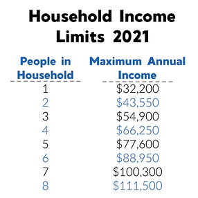 Income Eligibility (1).png