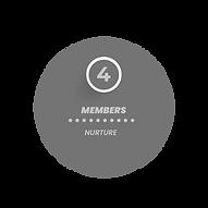 4 Members_BW.png