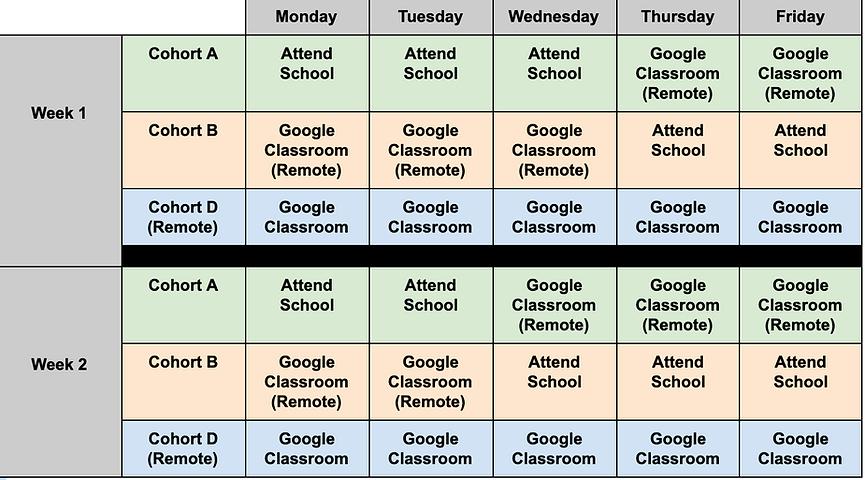 3 Cohort Schedule.png