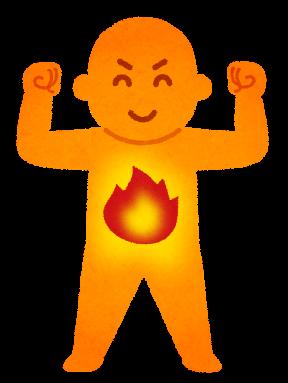 【倉敷腰痛センター】人間のエネルギー消費