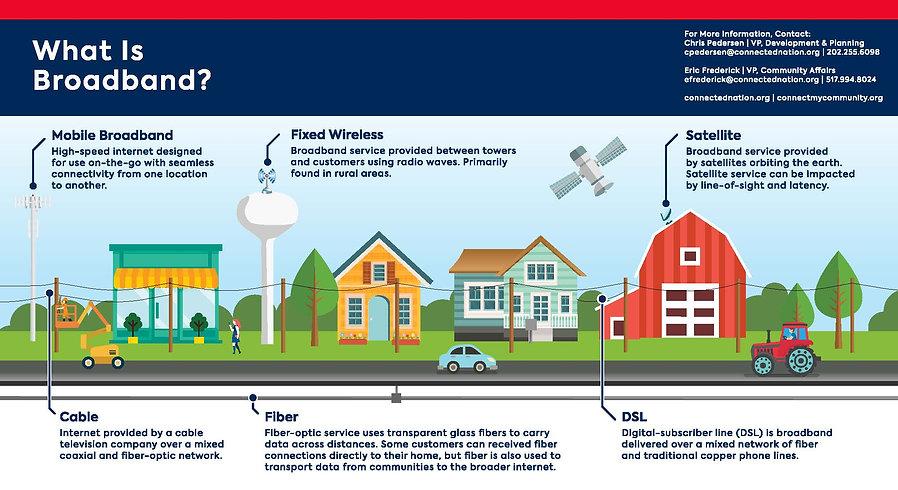 What is Broadband.CNT.jpg