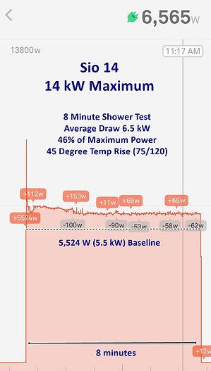 Metered Power Usage.jpg