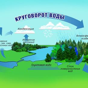 Крым: роль подповерхностного влагооборота в водообеспечении