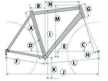 Lynskey Geometry