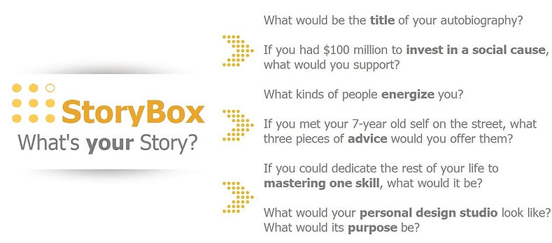 StoryBox page image2 - questions.jpg