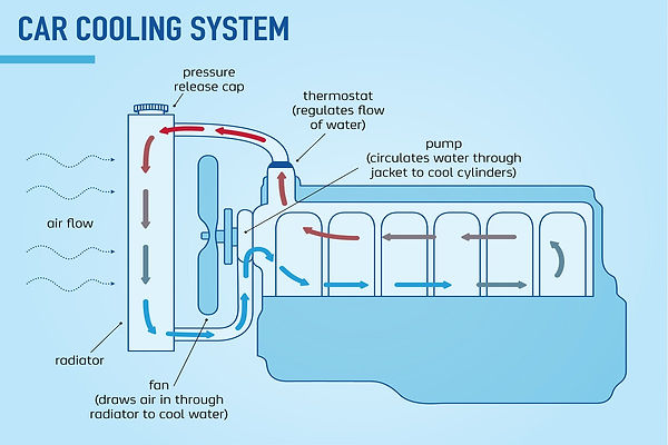 car-cooling-system.jpg
