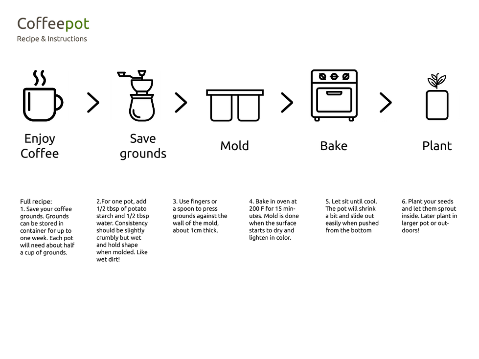 coffeepot instructions.png