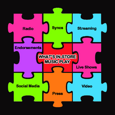 What's In-Store Music An Important Piece of the Puzzle