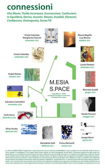 M.esia S.pace - CONNESSIONI