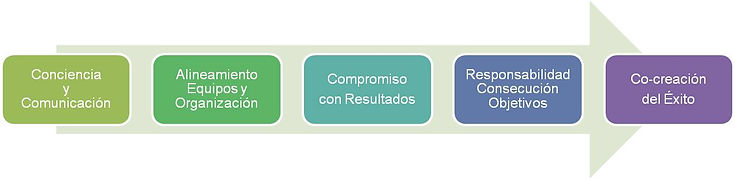 Beneficios coaching equipos2.jpg