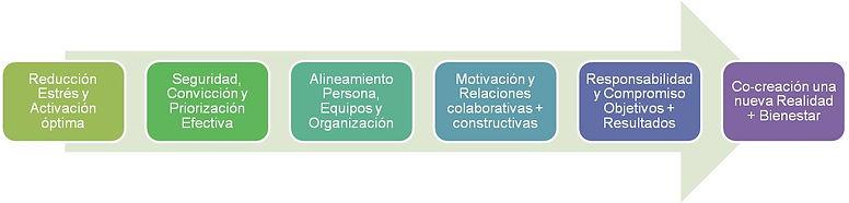 beneficios Mindfulness 2.jpg