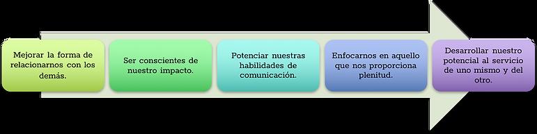 beneficios-liderazgo-1.png