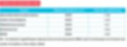 Capture d'écran 2020-05-05 à 10.06.45.