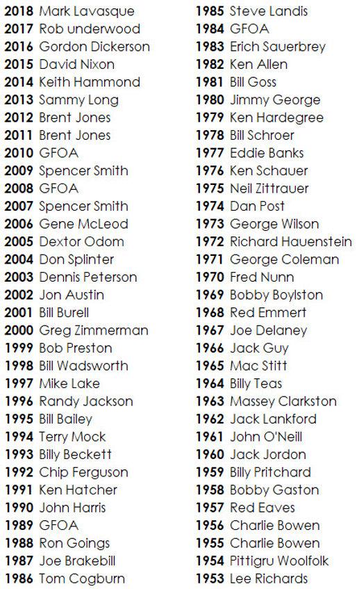 GFOA Past Presidents.jpg