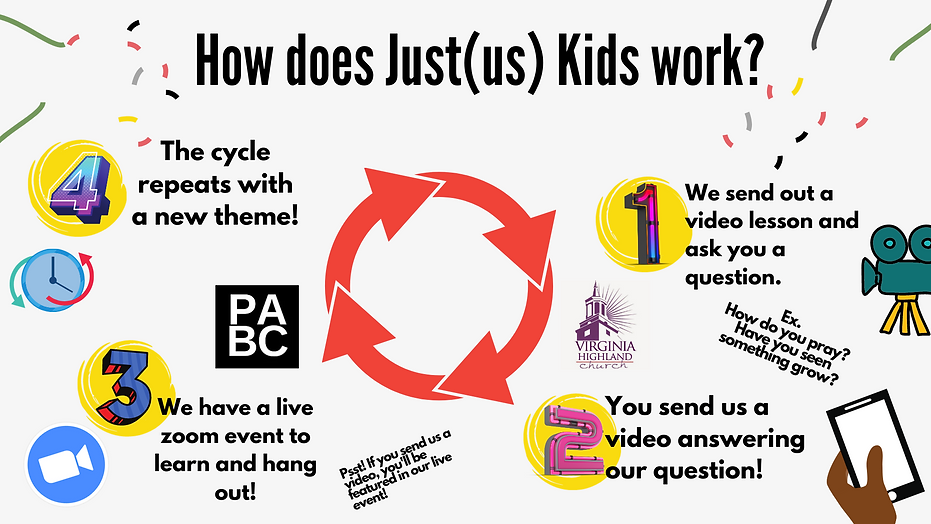 "Just(us) Kids Cycle ""1. We send out a video lesson with a question. 2. You send us a video answering our question. 3. We have a live zoom event to learn and hang out"""