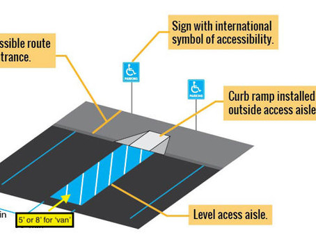 Accessible Route vs. Means of Egress