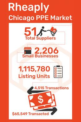 Infographics / Success Stories