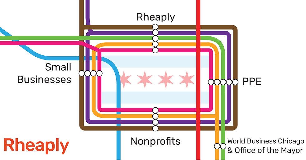 Rheaply-El-Update-Resize.jpg