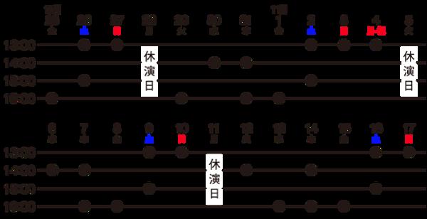 相対的-星取り-東京.png