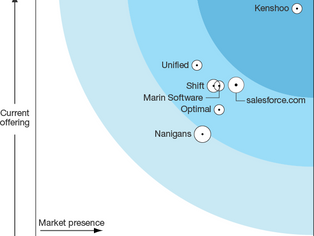 Unified Is Top-Ranked By Forrester Research