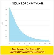 hgh_graphs.jpg