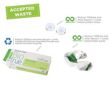 Biotrue_accepted-waste.jpg