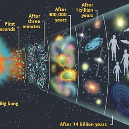 Bilim ve Algı Kavramı