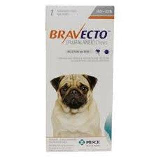Bravecto 250 mg
